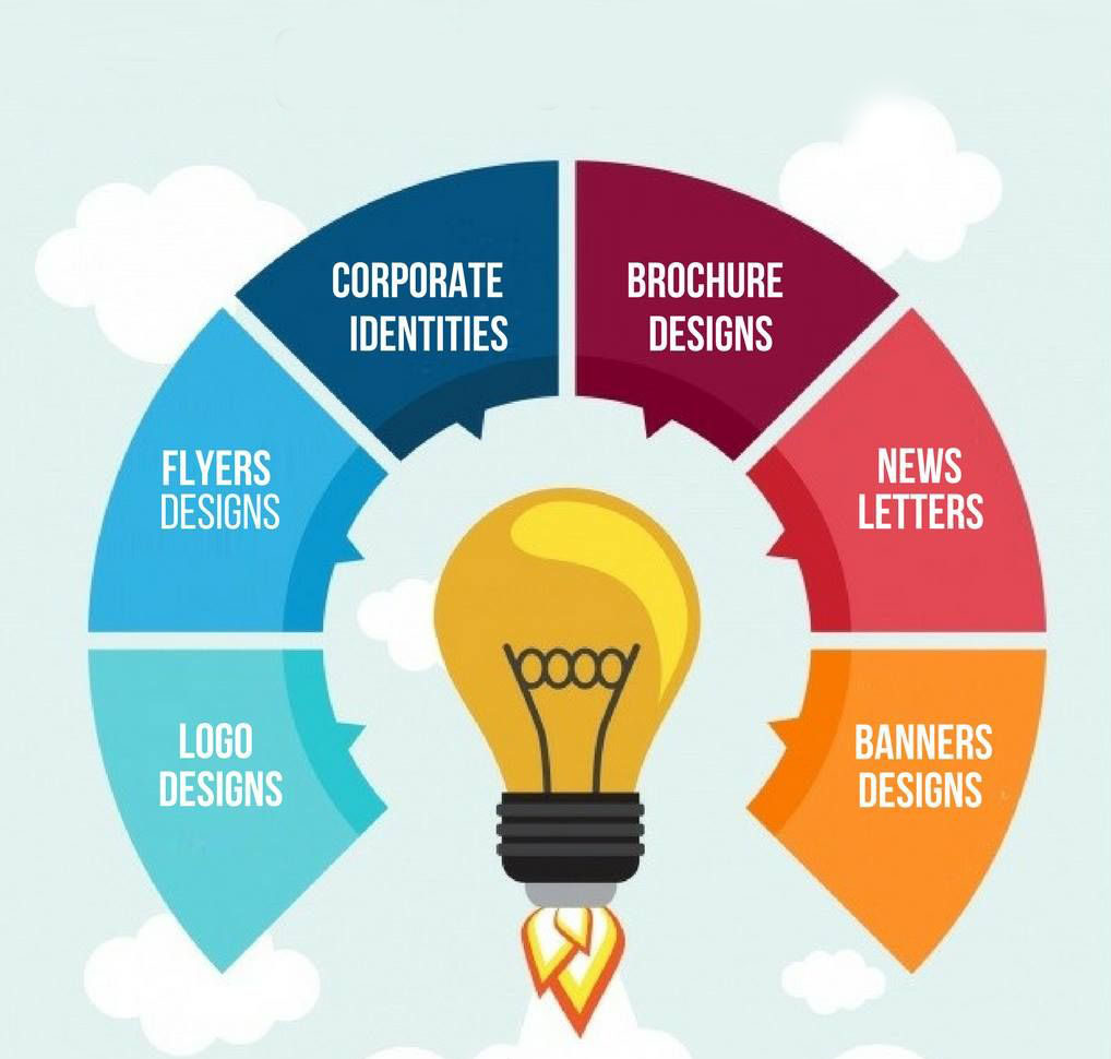 graphic design services2